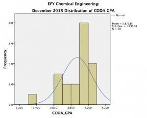 Chem_Test11
