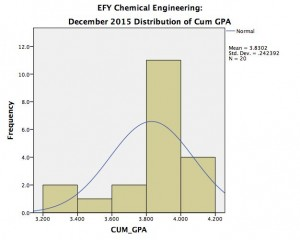 Chem_Test21