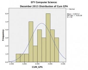 Computer_Science_efy_cum_20151