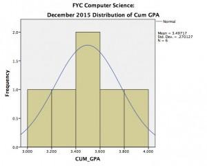 Computer_Science_fyc_cum_20151