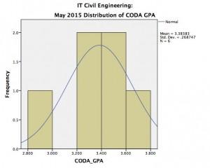 ce_it_coda1