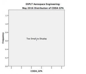 aerospace_explt_coda1