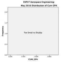 aerospace_explt_cum1