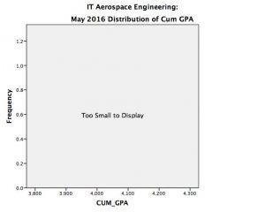 aerospace_it_cum1