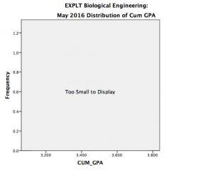 biological_explt_cum1