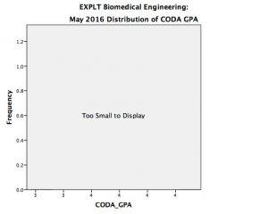 biomedical_explt_coda1
