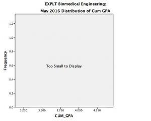 biomedical_explt_cum1