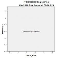 biomedical_it_coda1