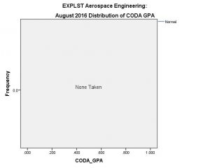 AE_EXPLST_coda