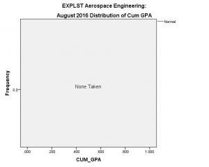 AE_EXPLST_cum