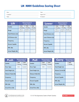 LM MMH Scoring Sheet_2013_Carry Guidelines Scoring Sheet.qxd