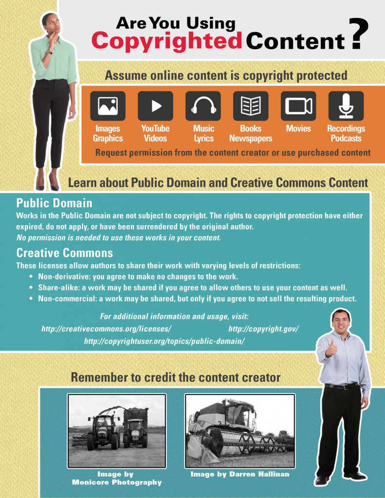Copyright-Infographic-IDteam